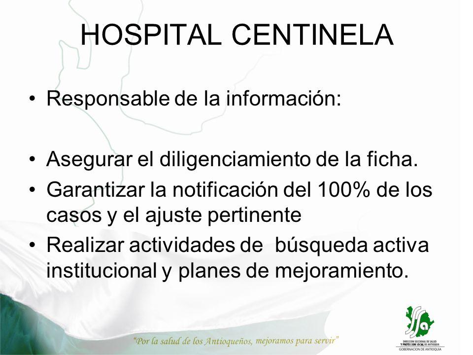 HOSPITAL CENTINELA Responsable de la información: