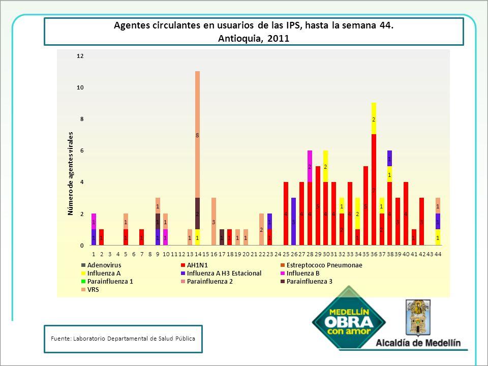 Agentes circulantes en usuarios de las IPS, hasta la semana 44.