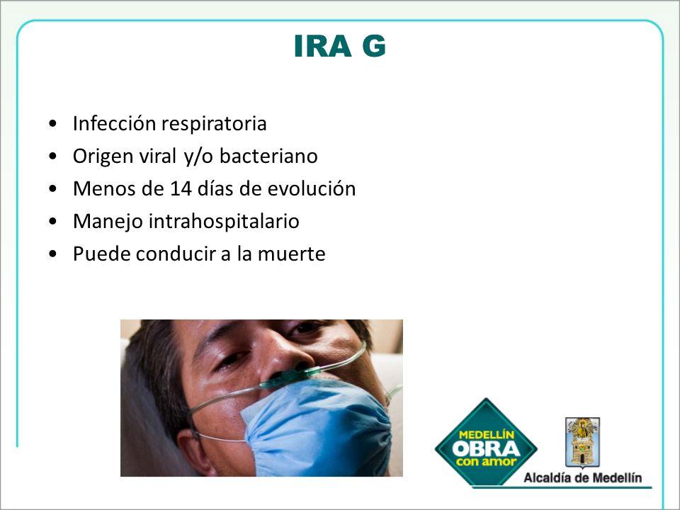 IRA G Infección respiratoria Origen viral y/o bacteriano