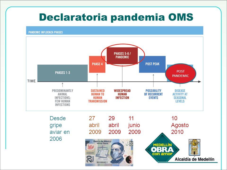 Declaratoria pandemia OMS