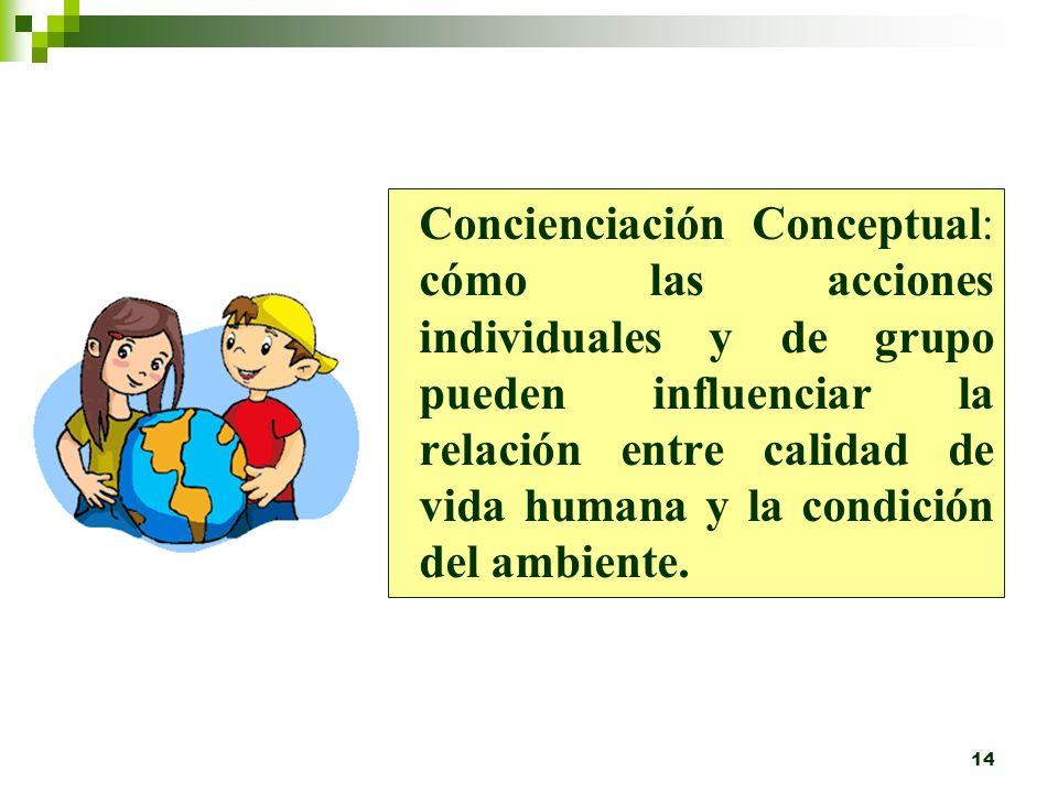 Concienciación Conceptual: cómo las acciones individuales y de grupo pueden influenciar la relación entre calidad de vida humana y la condición del ambiente.