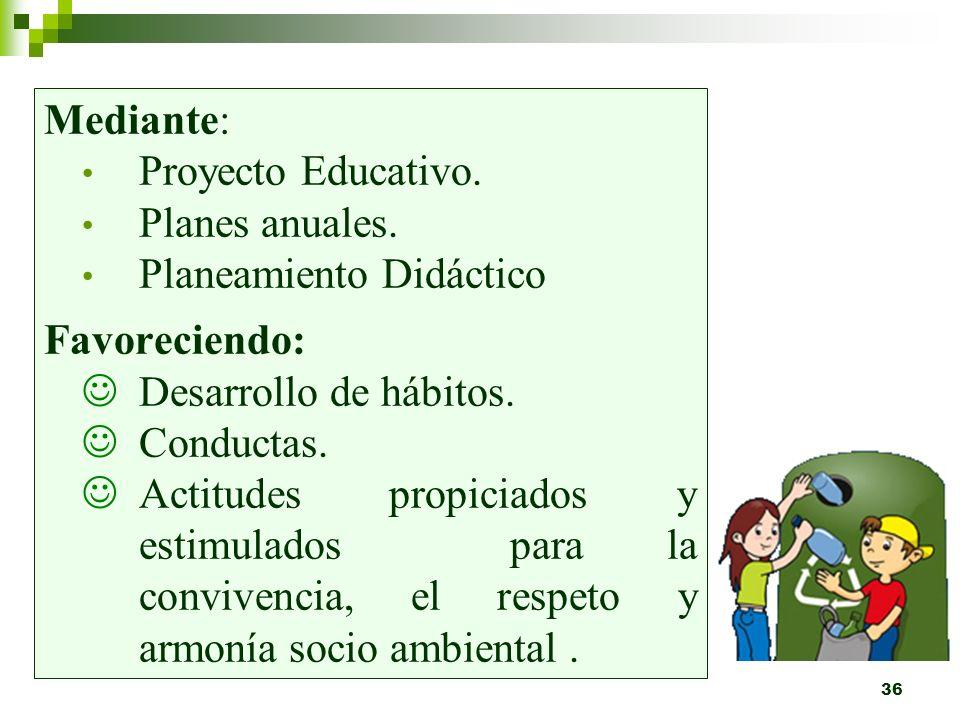 Mediante: Proyecto Educativo. Planes anuales. Planeamiento Didáctico. Favoreciendo: Desarrollo de hábitos.