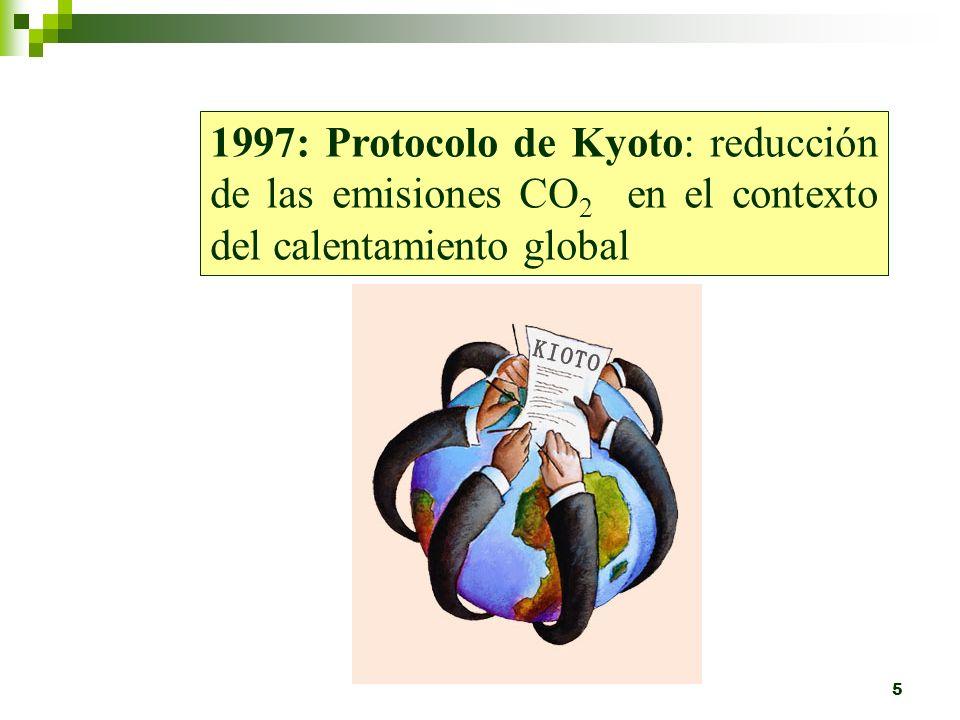 1997: Protocolo de Kyoto: reducción de las emisiones CO2 en el contexto del calentamiento global