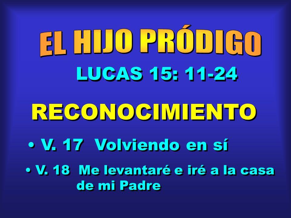 RECONOCIMIENTO LUCAS 15: 11-24 V. 17 Volviendo en sí EL HIJO PRÓDIGO
