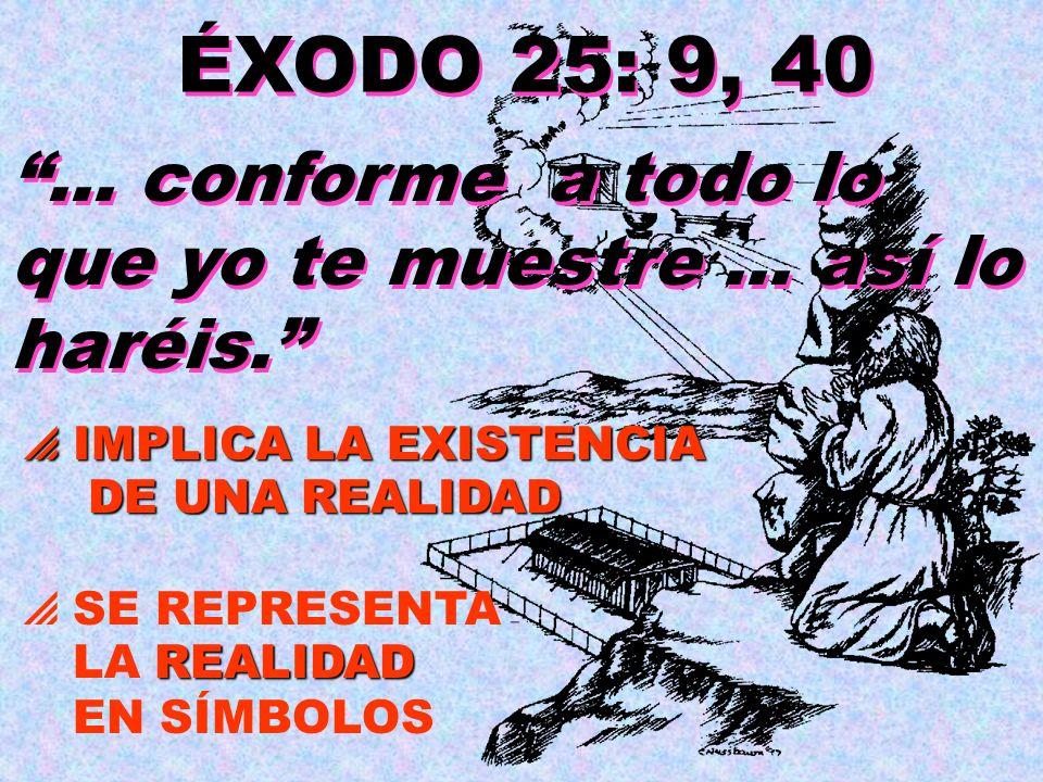 ÉXODO 25: 9, 40 ... conforme a todo lo que yo te muestre ... así lo haréis.  IMPLICA LA EXISTENCIA.