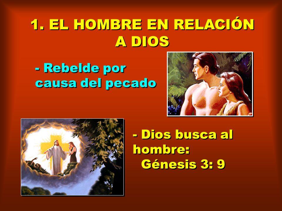 1. EL HOMBRE EN RELACIÓN A DIOS