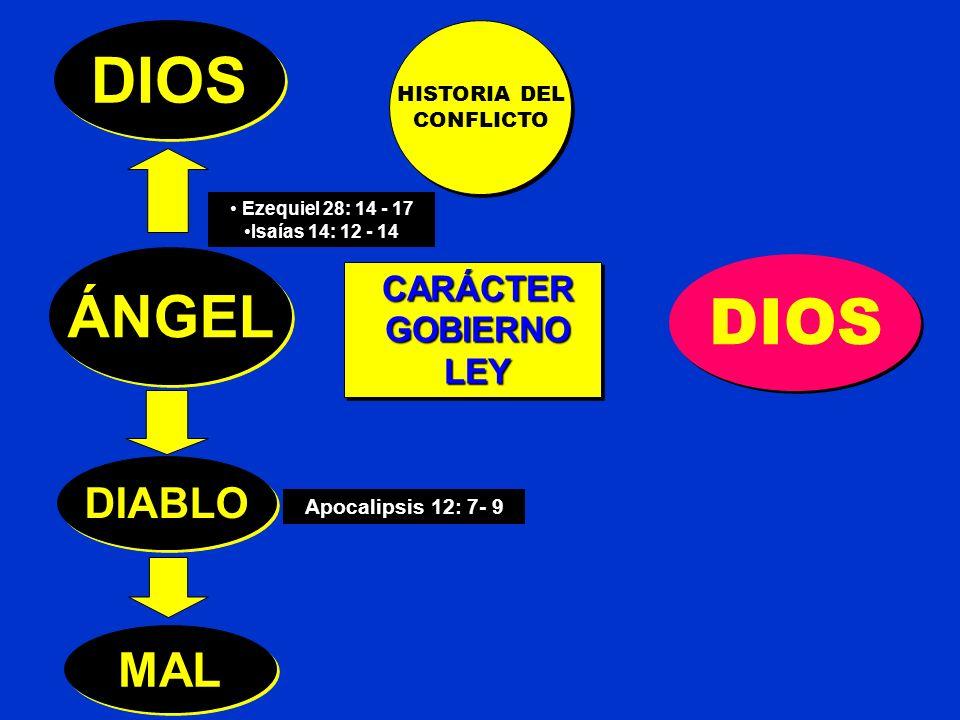 DIOS DIOS ÁNGEL MAL DIABLO CARÁCTER GOBIERNO LEY HISTORIA DEL
