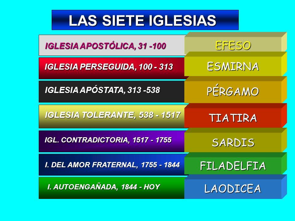 LAS SIETE IGLESIAS EFESO ESMIRNA PÉRGAMO TIATIRA SARDIS FILADELFIA