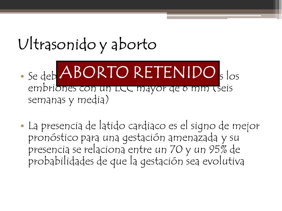 ABORTO RETENIDO Ultrasonido y aborto