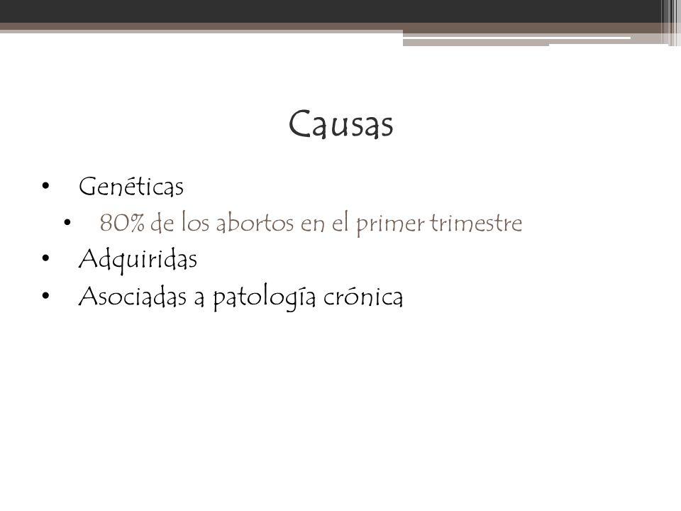 Causas Genéticas Adquiridas Asociadas a patología crónica
