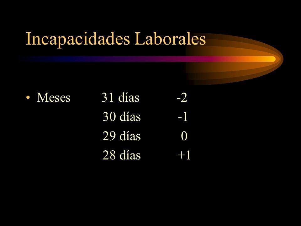 Incapacidades Laborales