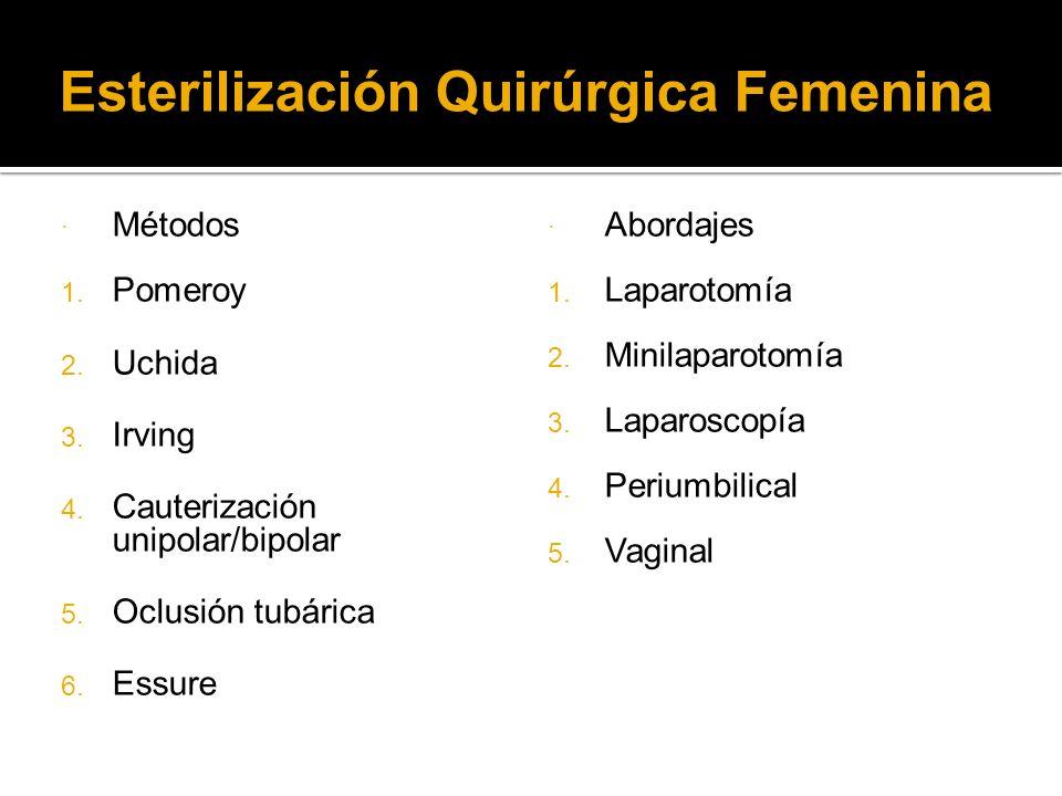Esterilización Quirúrgica Femenina
