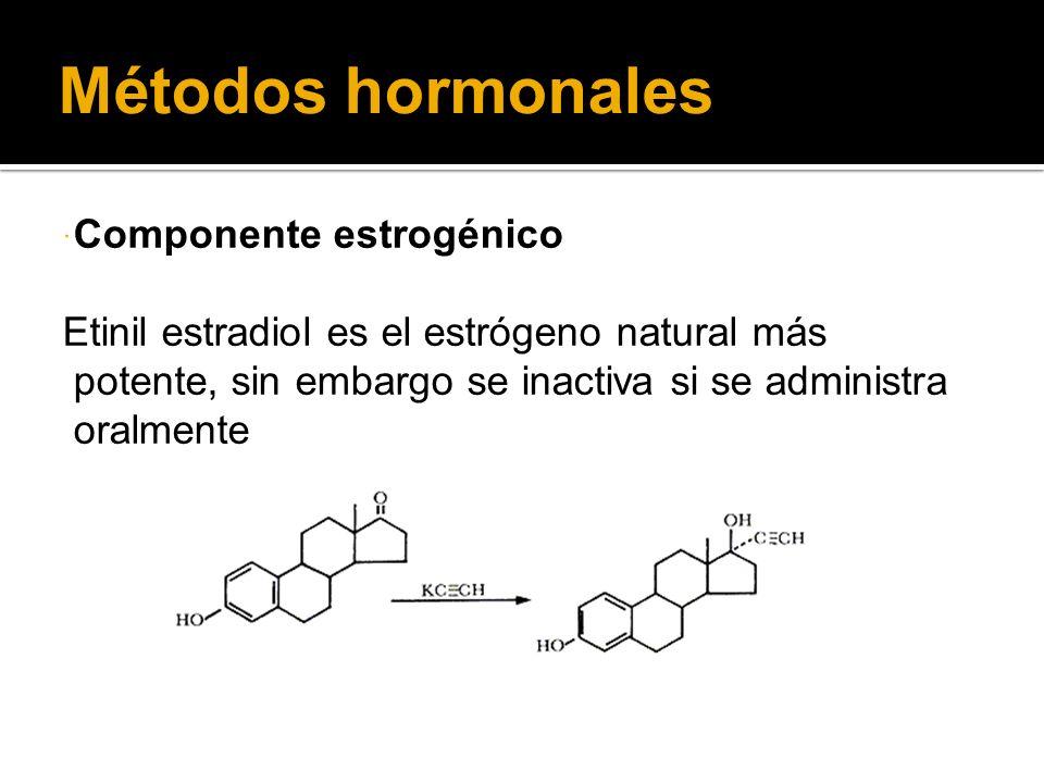 Métodos hormonales Componente estrogénico