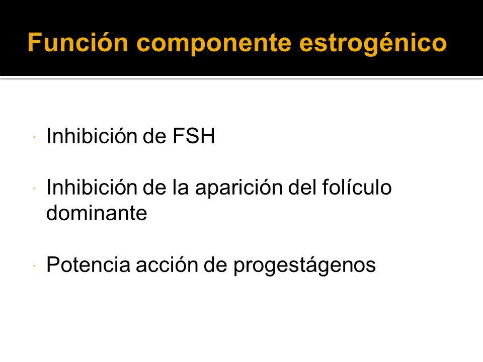 Función componente estrogénico