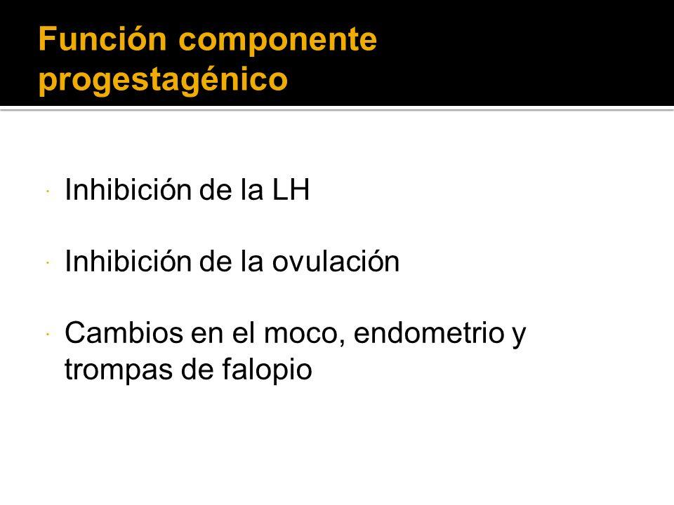 Función componente progestagénico