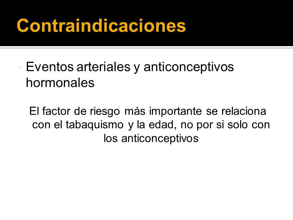 Contraindicaciones Eventos arteriales y anticonceptivos hormonales