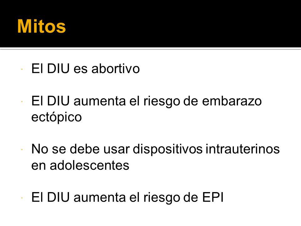 Mitos El DIU es abortivo El DIU aumenta el riesgo de embarazo ectópico