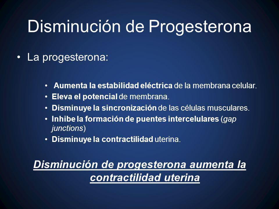Disminución de Progesterona