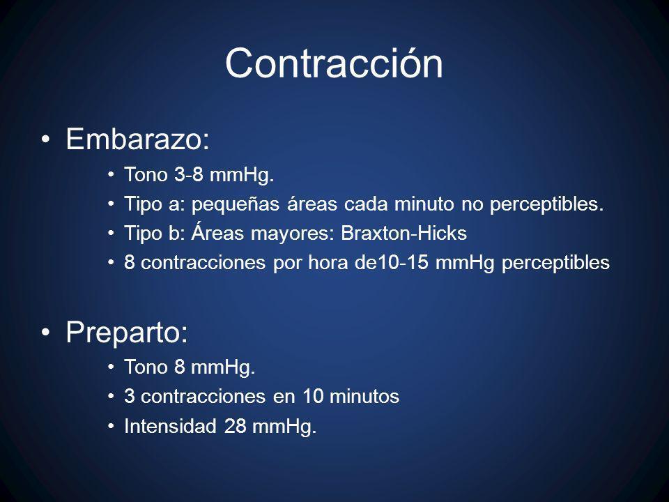 Contracción Embarazo: Preparto: Tono 3-8 mmHg.