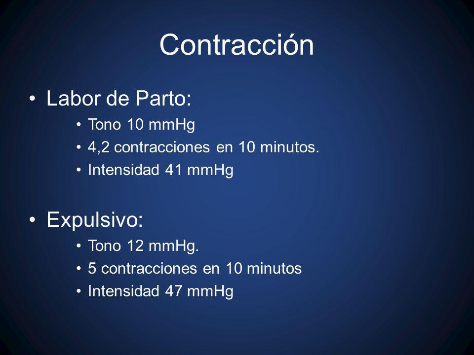 Contracción Labor de Parto: Expulsivo: Tono 10 mmHg