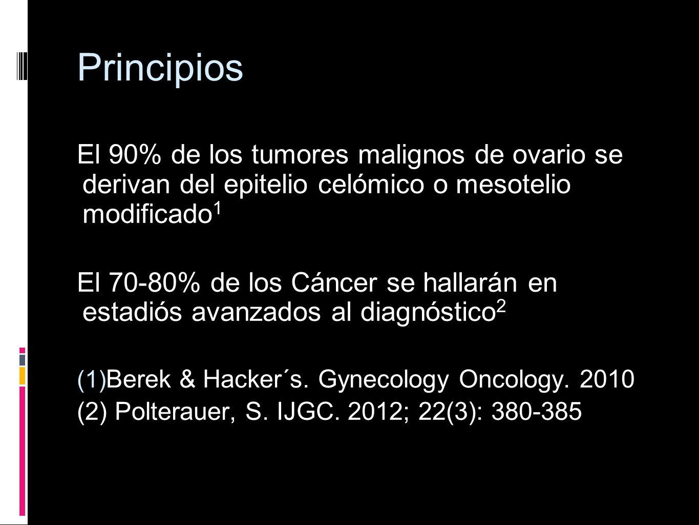Principios El 90% de los tumores malignos de ovario se derivan del epitelio celómico o mesotelio modificado1.
