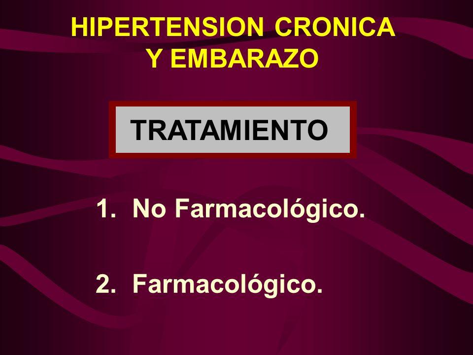 TRATAMIENTO HIPERTENSION CRONICA Y EMBARAZO 1. No Farmacológico.