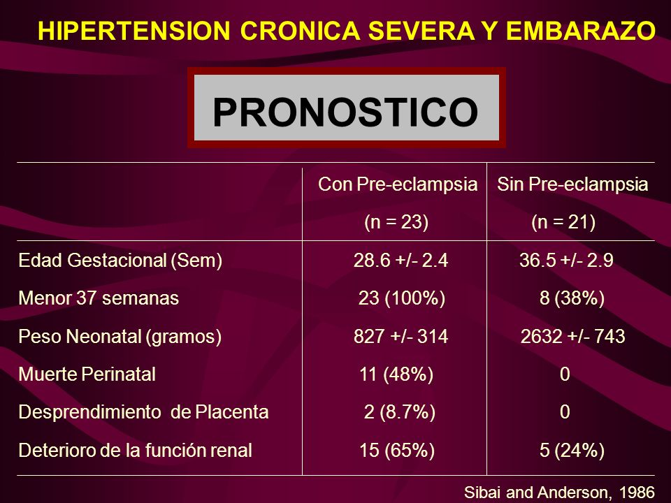 HIPERTENSION CRONICA SEVERA Y EMBARAZO