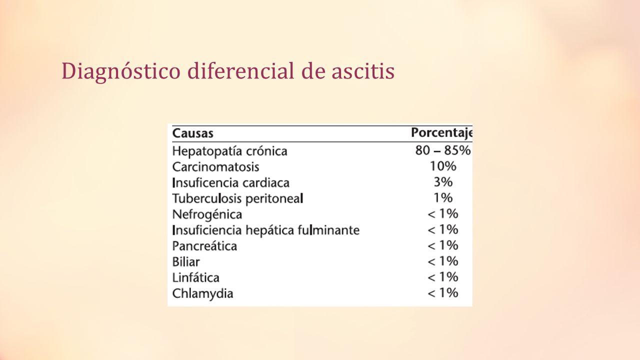 Diagnóstico diferencial de ascitis