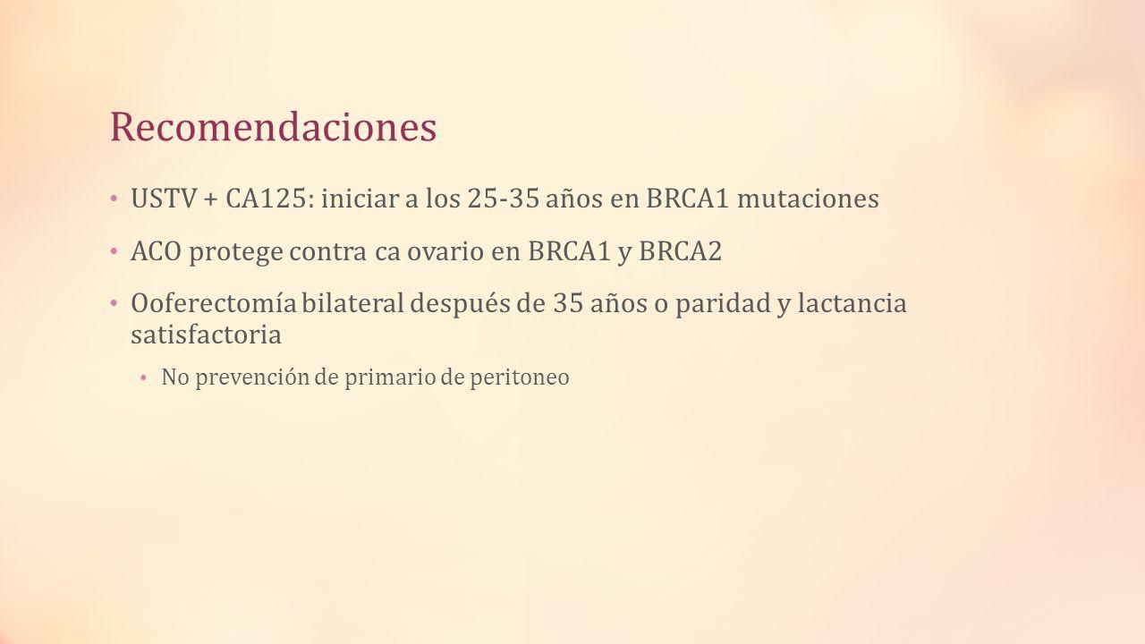 Recomendaciones USTV + CA125: iniciar a los 25-35 años en BRCA1 mutaciones. ACO protege contra ca ovario en BRCA1 y BRCA2.