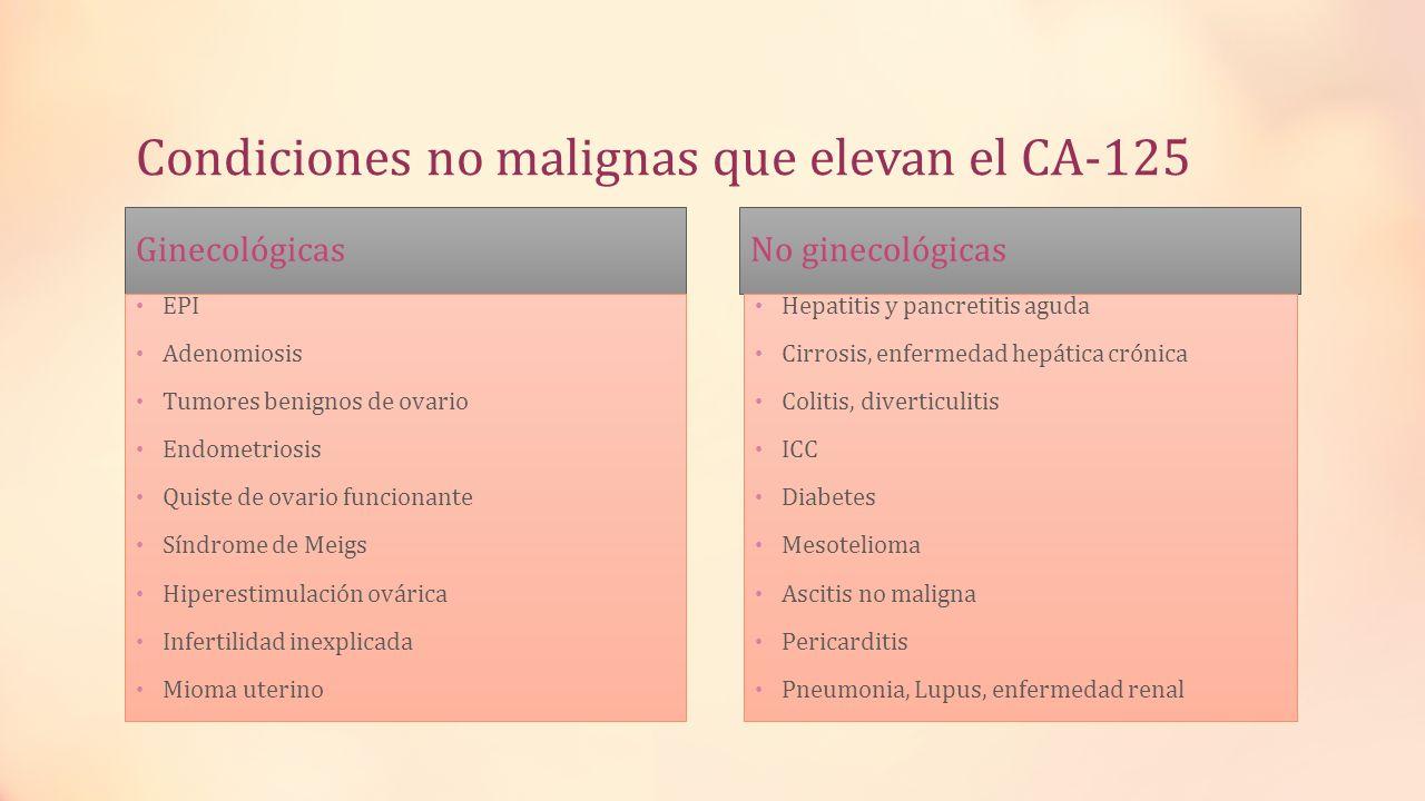 Condiciones no malignas que elevan el CA-125