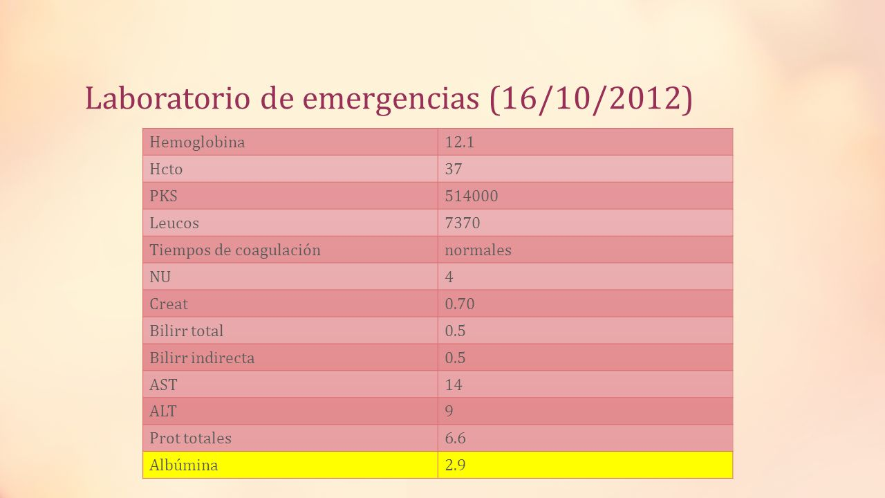 Laboratorio de emergencias (16/10/2012)