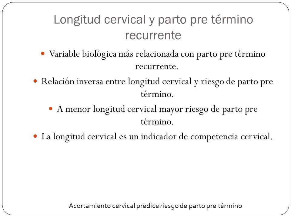 Longitud cervical y parto pre término recurrente
