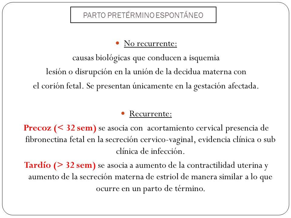 PARTO PRETÉRMINO ESPONTÁNEO