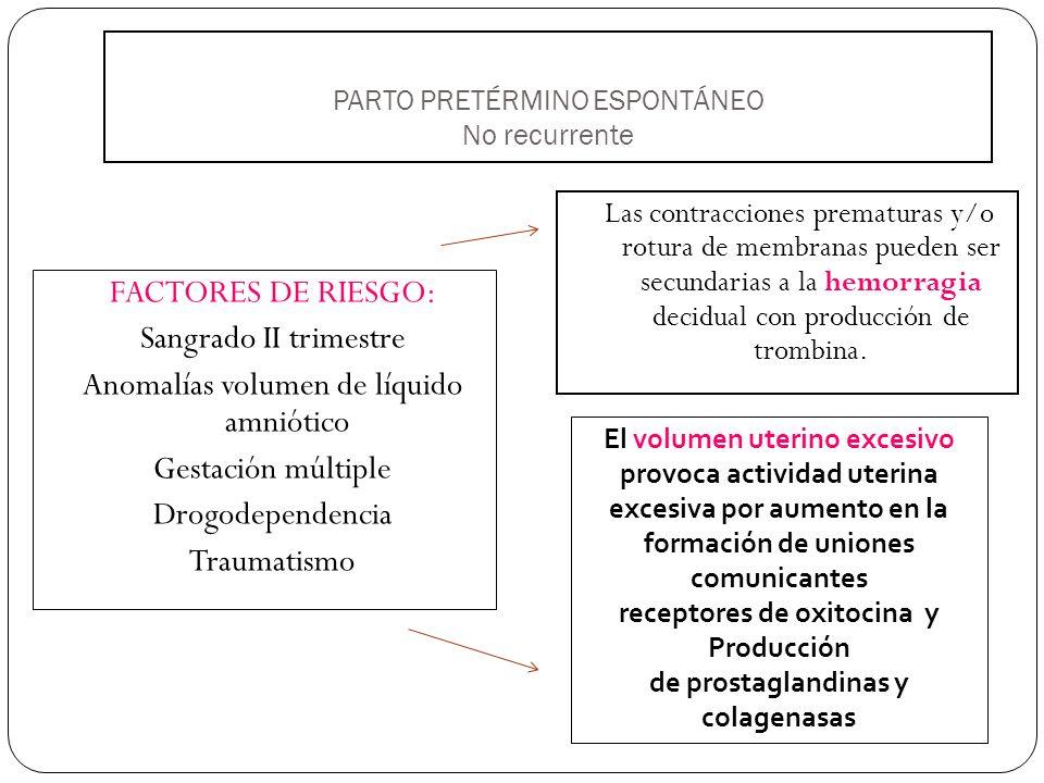 PARTO PRETÉRMINO ESPONTÁNEO No recurrente