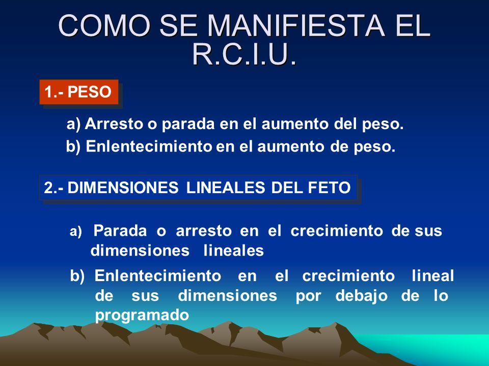 COMO SE MANIFIESTA EL R.C.I.U.