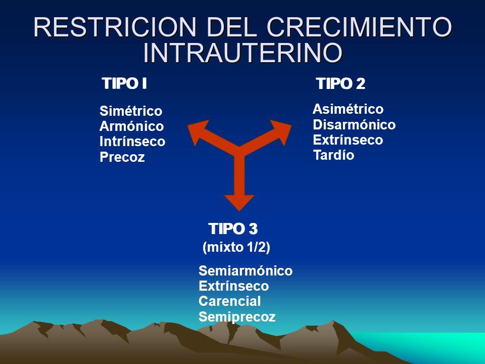 RESTRICION DEL CRECIMIENTO INTRAUTERINO