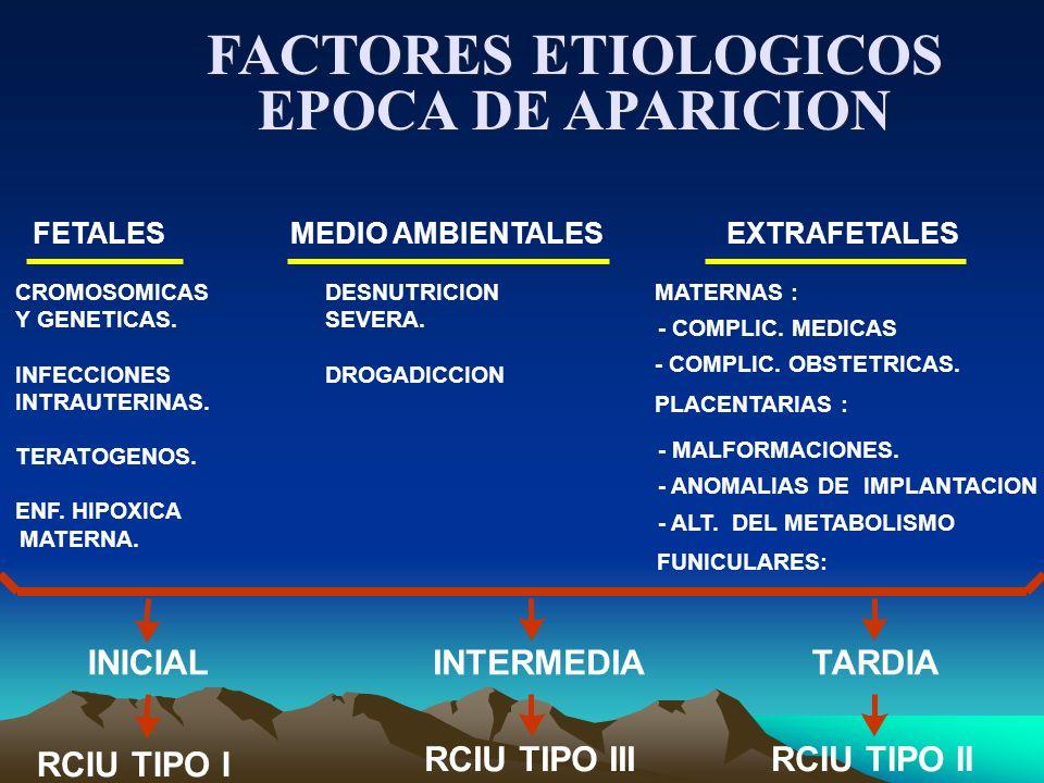 FACTORES ETIOLOGICOS EPOCA DE APARICION