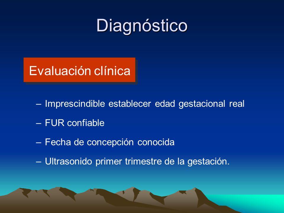 Diagnóstico Evaluación clínica