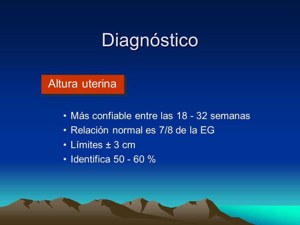 Diagnóstico Altura uterina Más confiable entre las 18 - 32 semanas