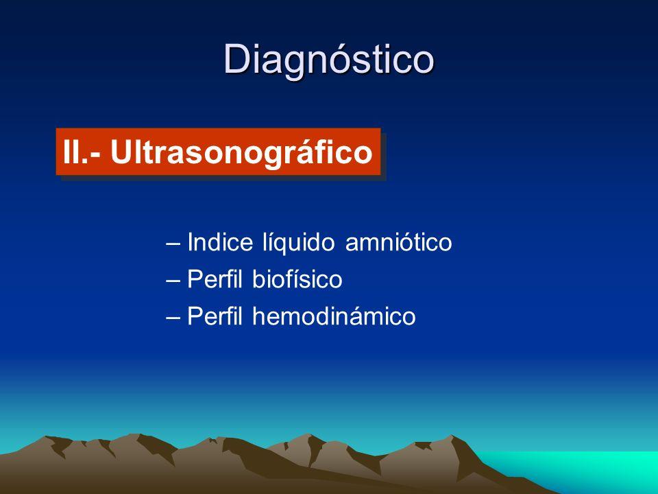 Diagnóstico II.- Ultrasonográfico Indice líquido amniótico