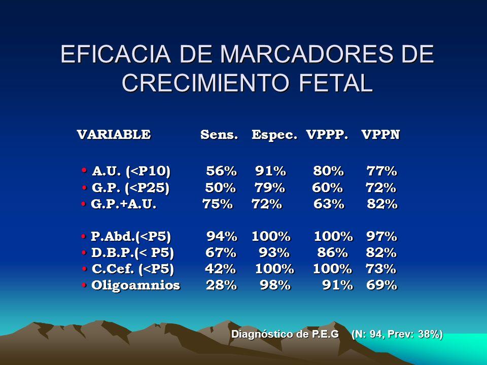 EFICACIA DE MARCADORES DE CRECIMIENTO FETAL