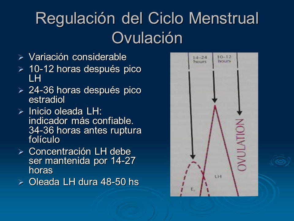 Regulación del Ciclo Menstrual Ovulación