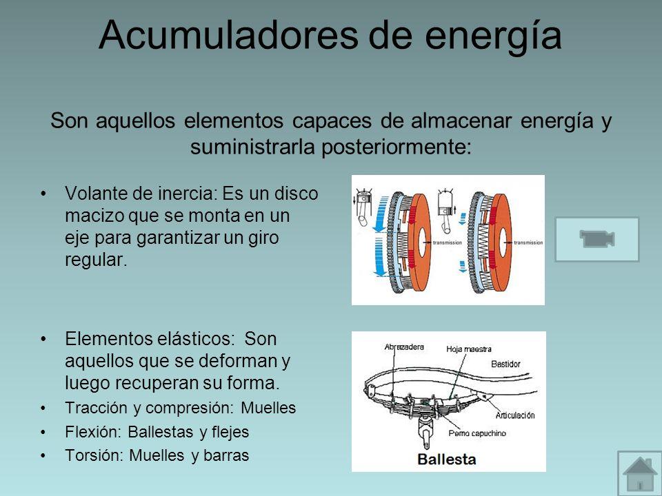 Acumuladores de energía Son aquellos elementos capaces de almacenar energía y suministrarla posteriormente: