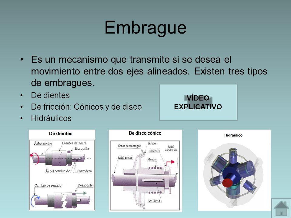 Embrague Es un mecanismo que transmite si se desea el movimiento entre dos ejes alineados. Existen tres tipos de embragues.