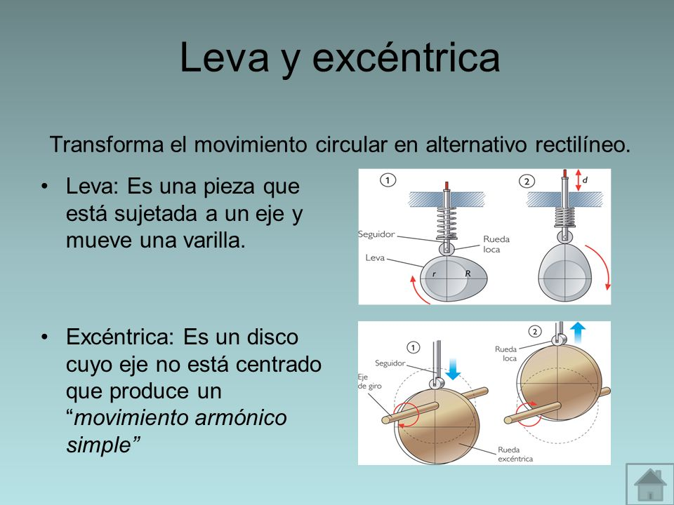 Leva y excéntrica Transforma el movimiento circular en alternativo rectilíneo.
