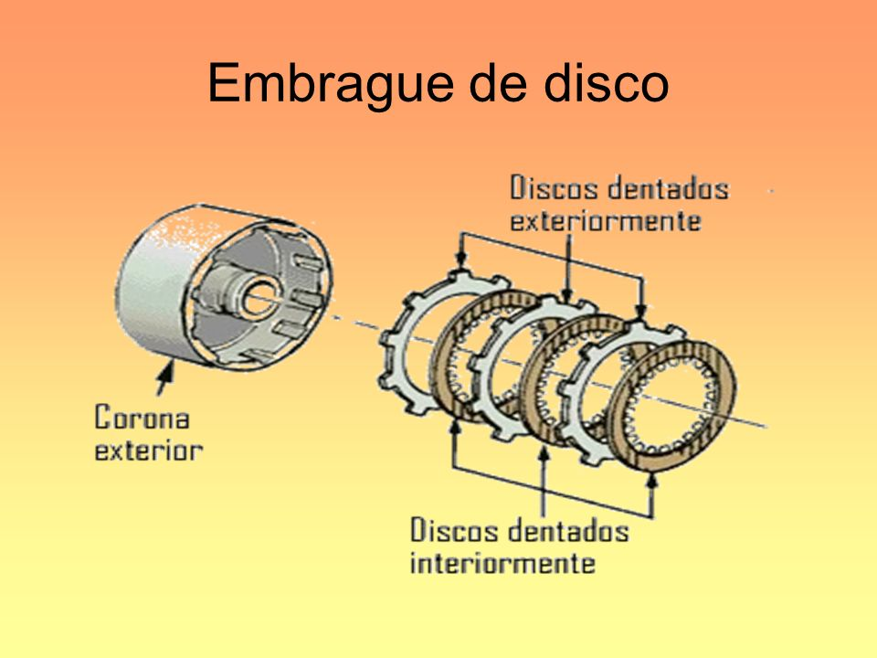 Embrague de disco