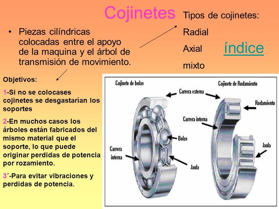 Cojinetes índice Tipos de cojinetes: Radial Axial