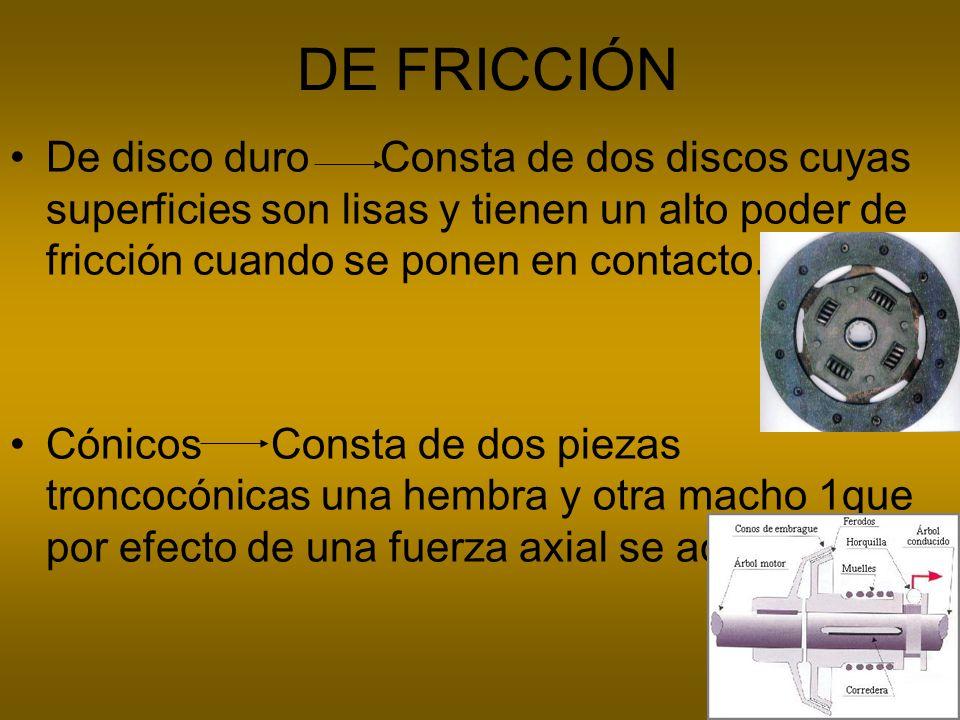 DE FRICCIÓN De disco duro Consta de dos discos cuyas superficies son lisas y tienen un alto poder de fricción cuando se ponen en contacto.