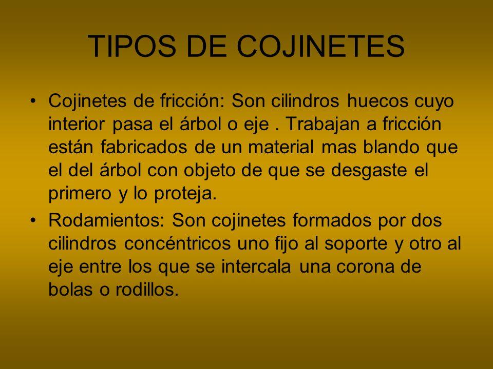 TIPOS DE COJINETES