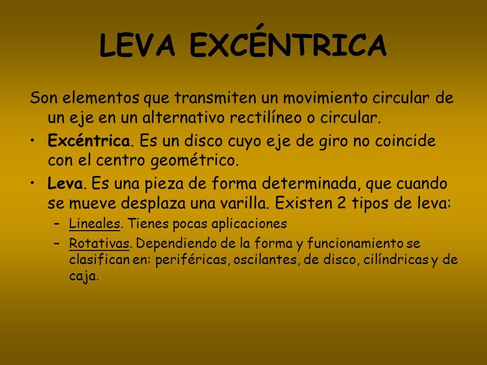 LEVA EXCÉNTRICASon elementos que transmiten un movimiento circular de un eje en un alternativo rectilíneo o circular.